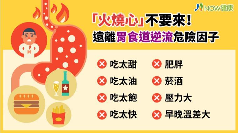 「火燒心」不要來! 遠離胃食道逆流危險因子